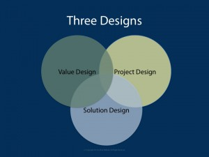 Three-Designs